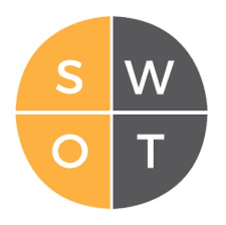 Contoh Analisis SWOT (Berbagai Usaha)