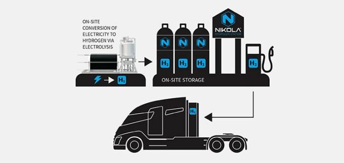 Teknologi Energi Hidrogen Sebagai Bahan Bakar Kendaraan
