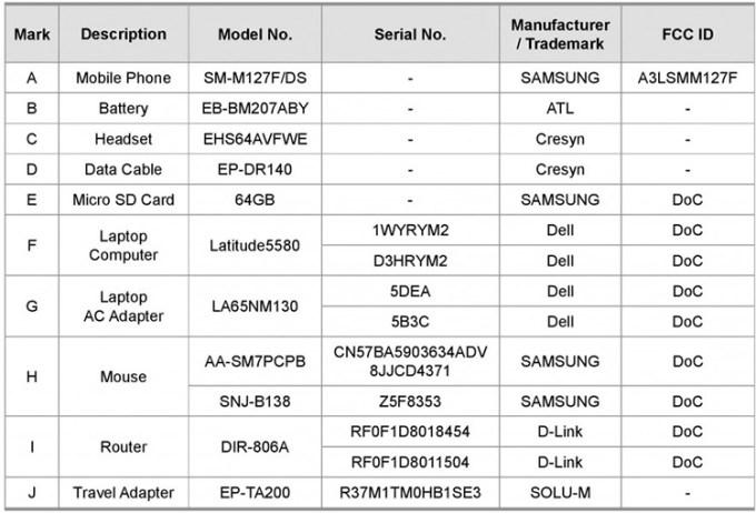 Sertifikasi FCC Samsung Galaxy M12
