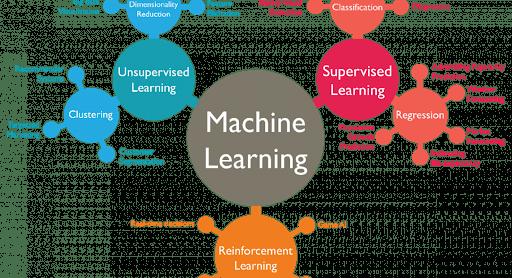 Teknik Belajar Machine Learning