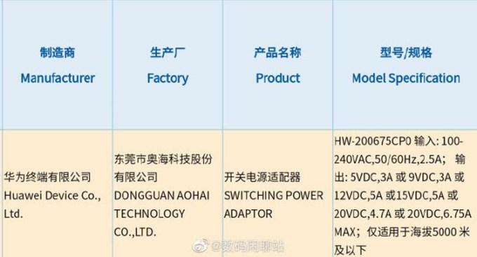 Charger Huawei 135W Baru