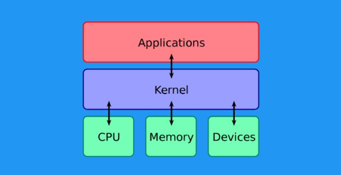 Mengenal Pengertian Kernel