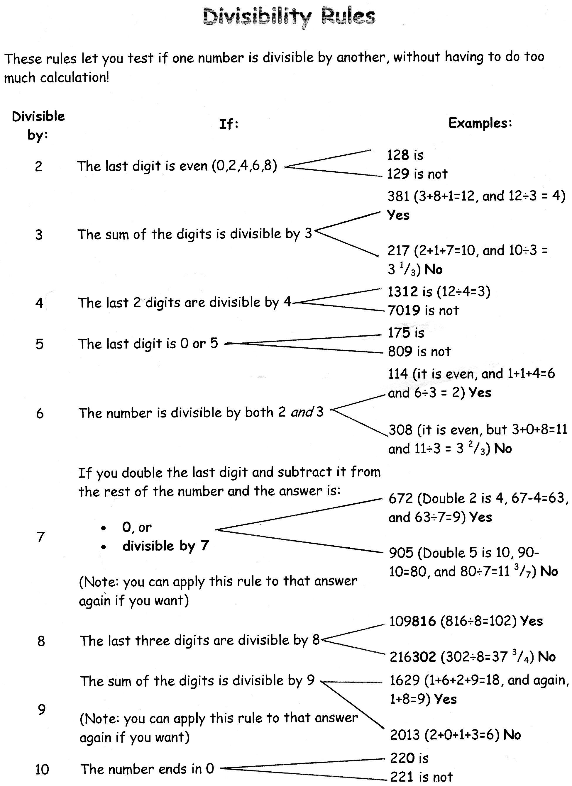 Divisibility Worksheet