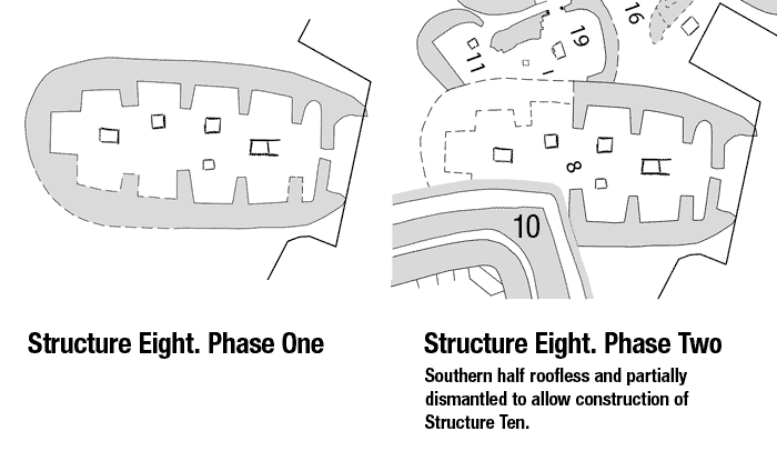 Structure Eight phases 1 and 2