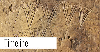 Ness of Brodgar Timeline