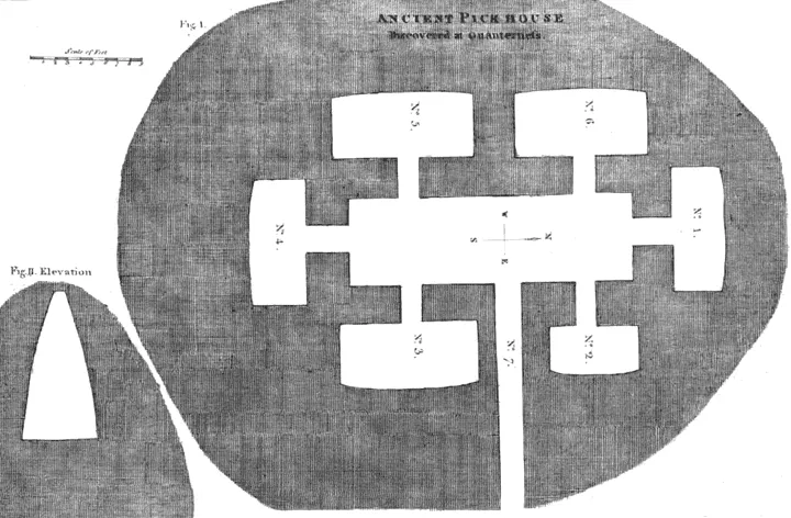 The plan of the Quanterness passage grave published in Barry's 1805 The History of the Orkney Islands.