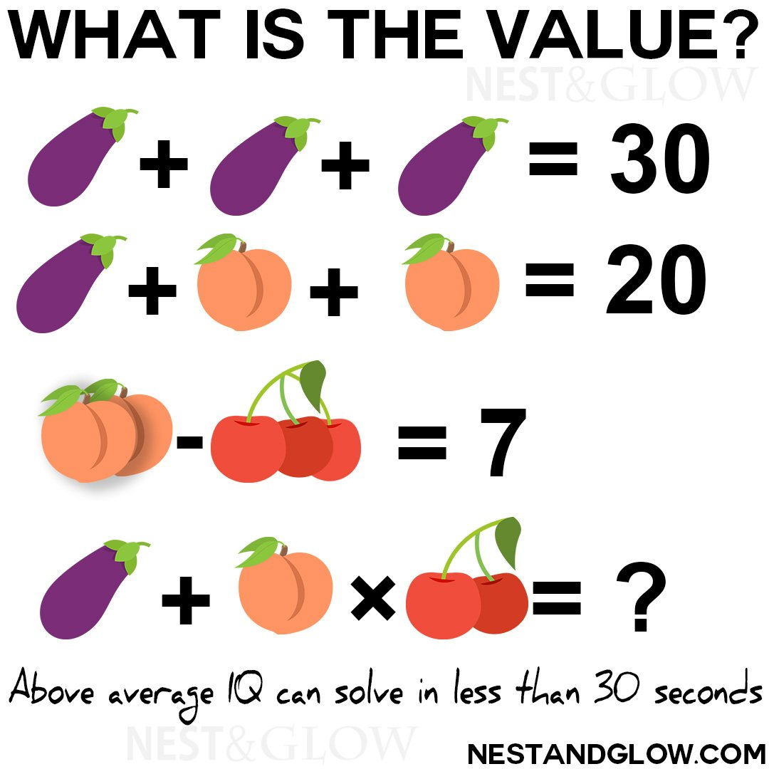 Aubergine Peach Cherries Maths Puzzle - Nest and Glow