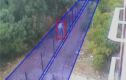 Netcam intrusion detection videoovervåkning