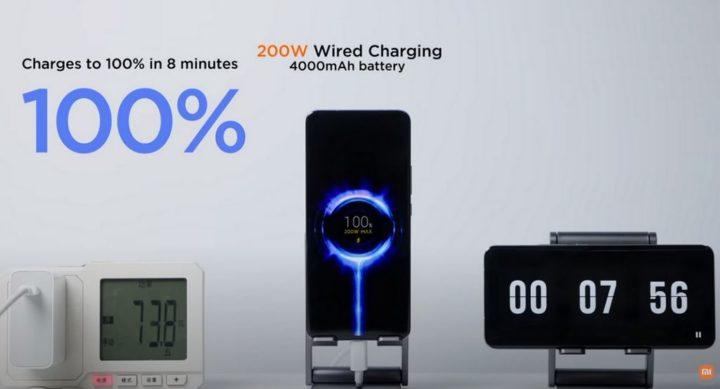 Xiaomi: HyperCharge a 200W carga la batería del 0% al 100% en solo 8 minutos.