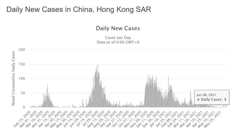 Hong Kong ofrece iPhones y lingotes de Tesla