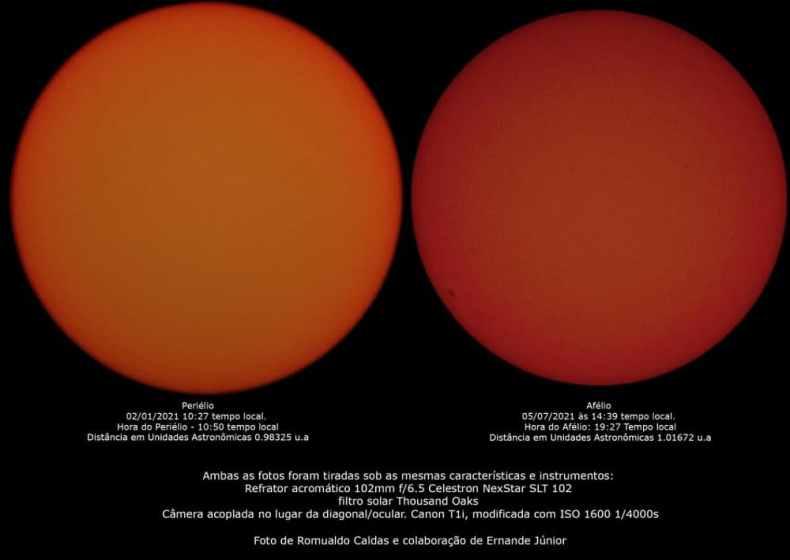 Fotos comparativas.  Un hecho hoy, otro en enero, durante el perihelio