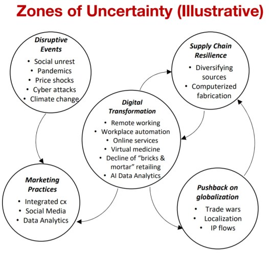 Zones of uncertainty in measuring vigilance