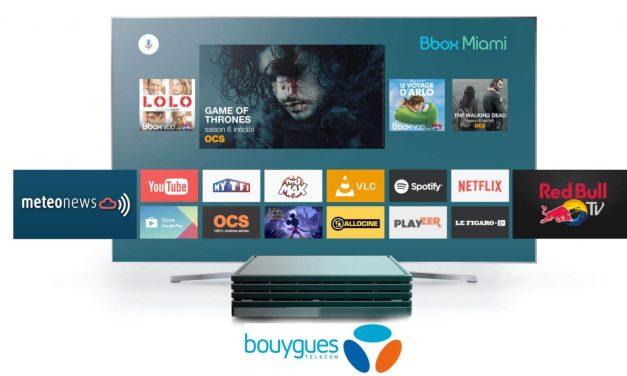 Bien choisir son offre opérateur Bouygues pour accéder à Netflix
