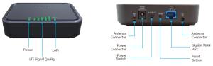 LB1121 | LTE Modems | Mobile Broadband | Home | NETGEAR