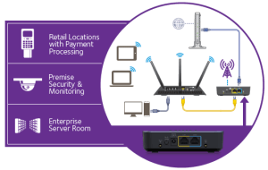 LB2120 | LTE Modems | Mobile Broadband | Home | NETGEAR