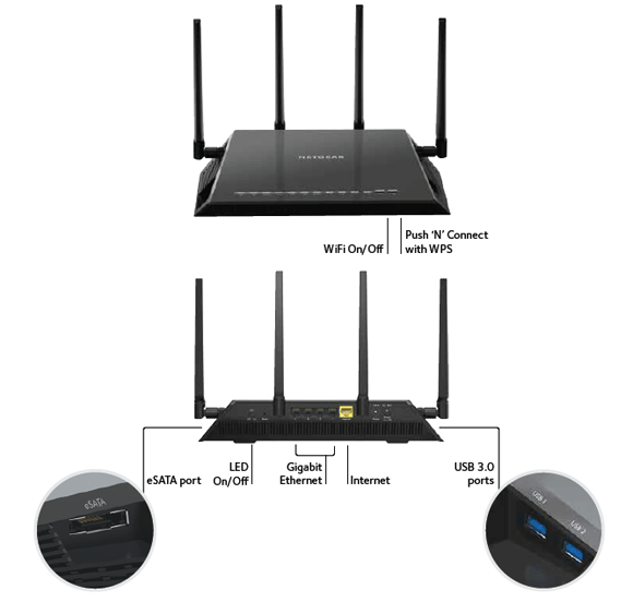 Nighthawk X4 Smart WiFi Router by NetGear – Review