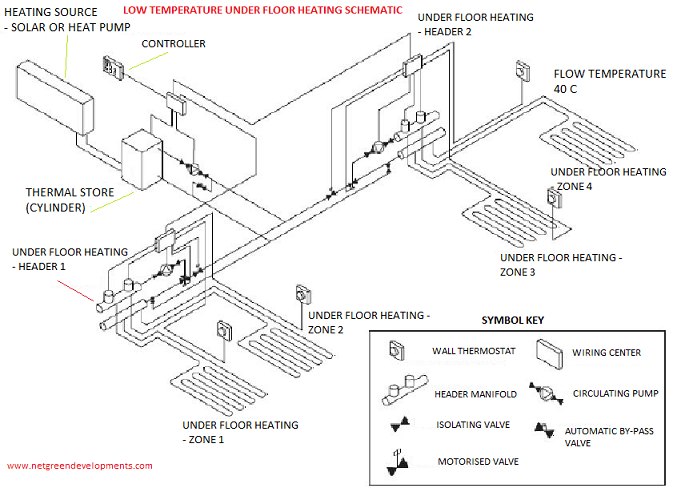 Unit Heater Wiring Diagram : 26 Wiring Diagram Images