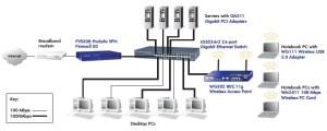 NETGEAR JGS524 ProSafe 24Port Gigabit Ether Switch