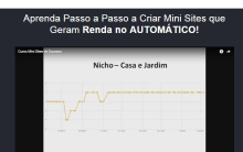 Criar Mini Sites | Como Usar Mini Sites | E Infoprodutos