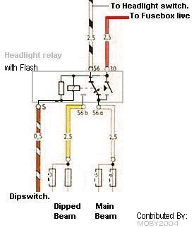 Speedy Jim's Home Page, Aircooled Electrical Hints