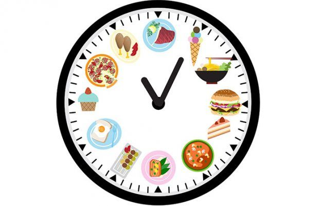Eat Every 2-3 Hours-netmarkers