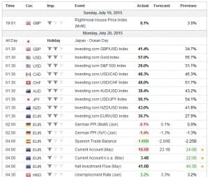 The Best Forex Trading Tools - Economic Calendar Investing.com