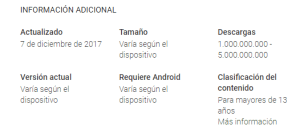 información Google Play Music