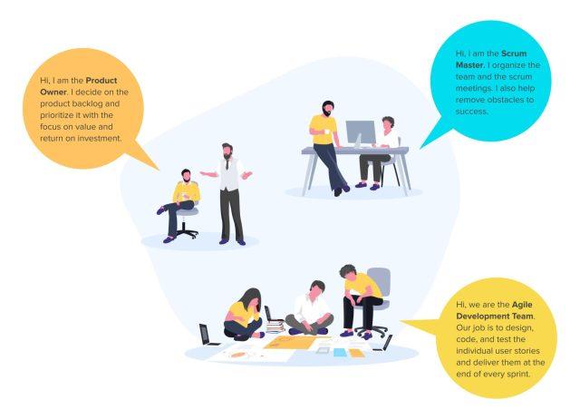 Les trois rôles Scrum - Scrum master, product owner et équipe agile