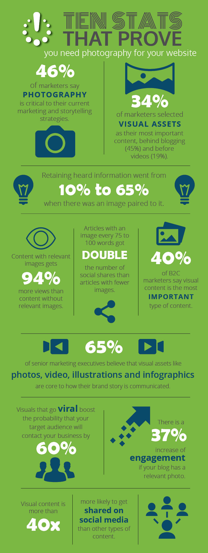 Photography Infographic-NetSource