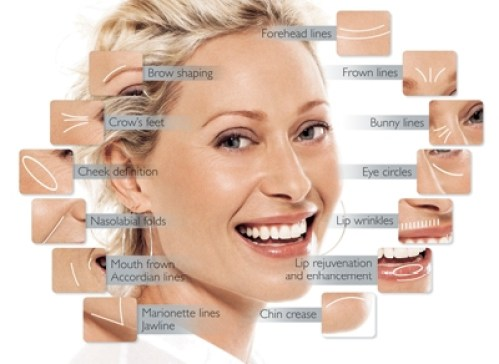 cosmetic-surgery-all-face-set