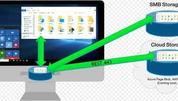 Windows User Profiles   The Mysteries Untold - Part 1Rob's