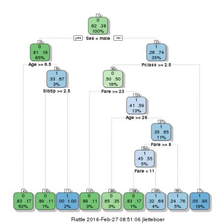 plot of chunk my_dt1