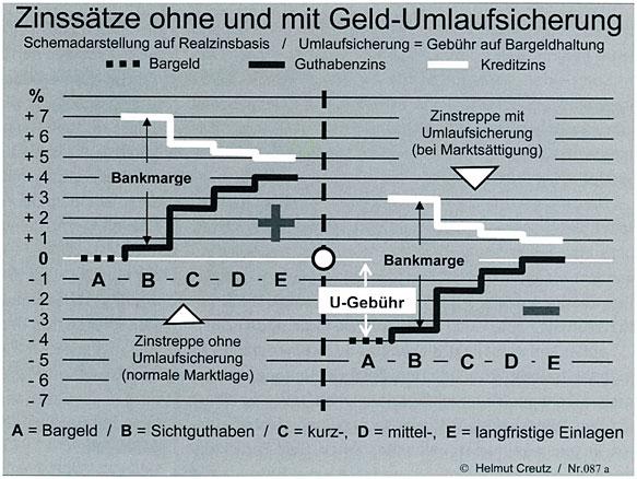 Bild: Helmut Creuz Nr. 087 a