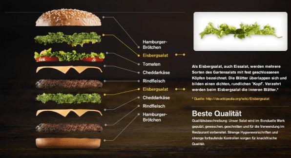 Burgerkonfigurator