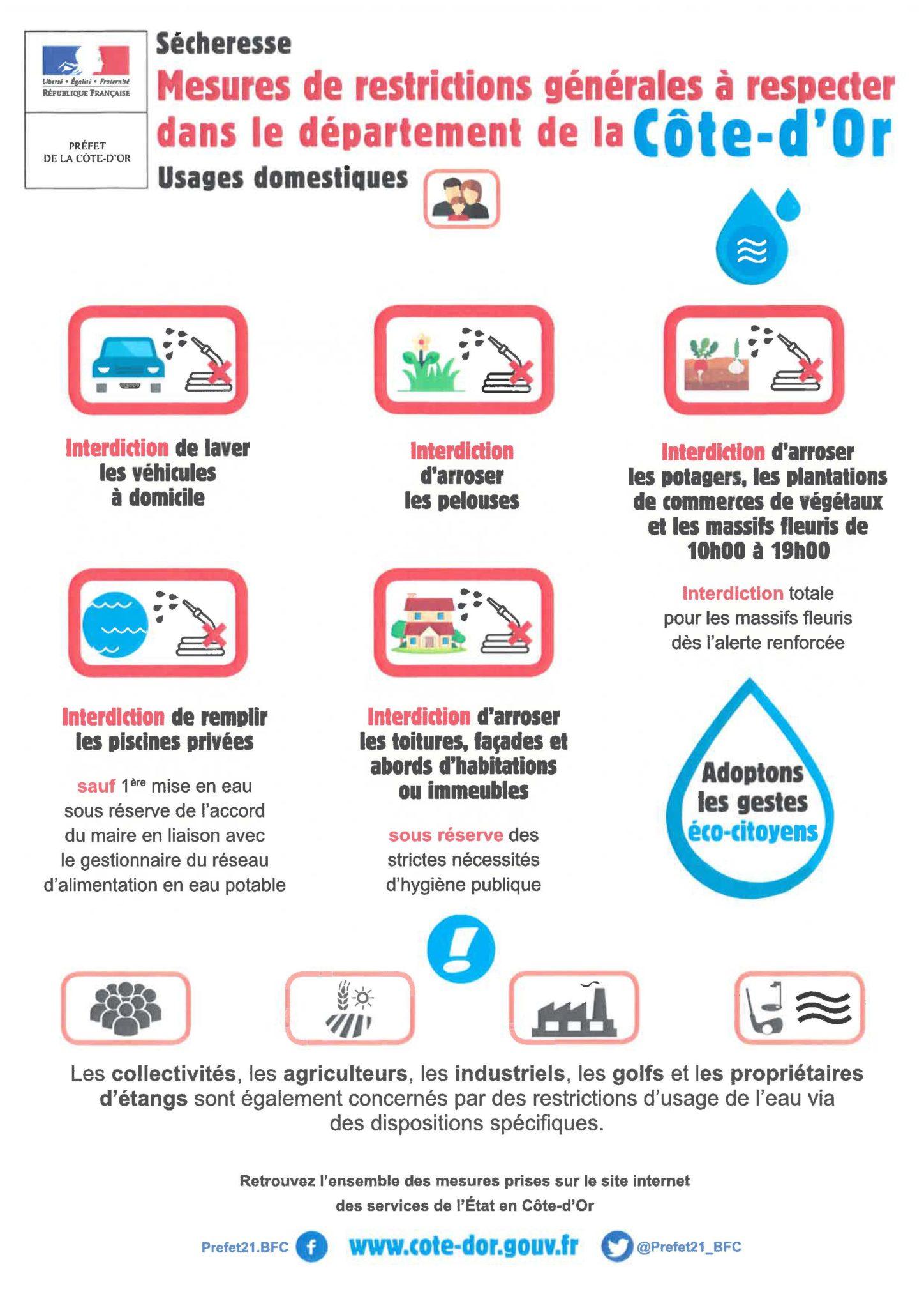 """Arrêté préfectoral n°818 : """"limitation provisoire de certains usages de l'eau""""."""