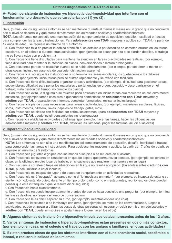 Criterios TDAH según el DSM-5