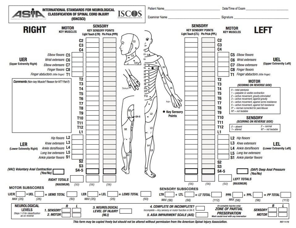 valoración neurológica de una persona con lesión medular
