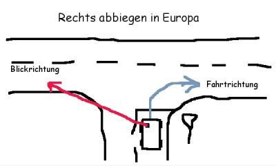 Wie man in Europa rechts abbiegt