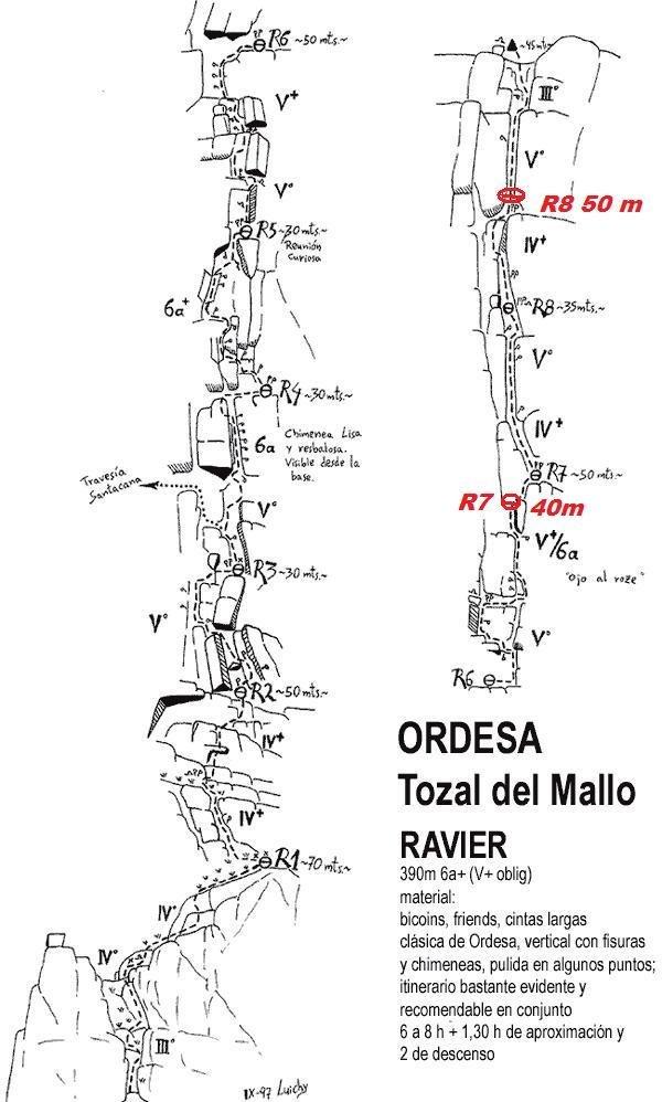 Croquis con anotacións a partir do orixinal de Luichy da web de lanochedelloro.com (http://lanochedelloro.com/reseespana/aragon_h_ordesa.html#)