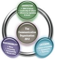 The Communicative Organisation