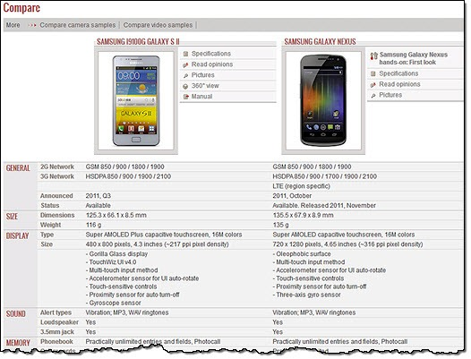 galaxys2nexuscompare