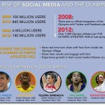 The people and social media challenges at the 2012 Olympic Games