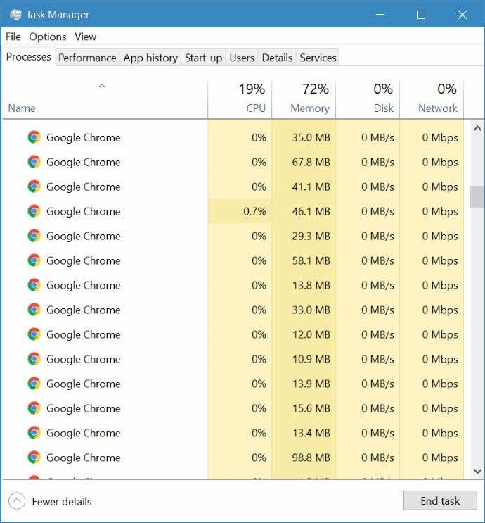 Task Manager - Chrome