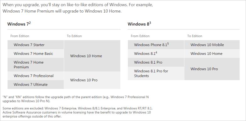 how to get around windows 10 exe