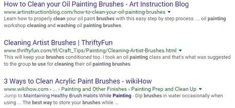 Artist Blog Traffic