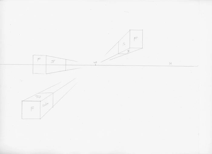 How to Draw Using One Point Perspective