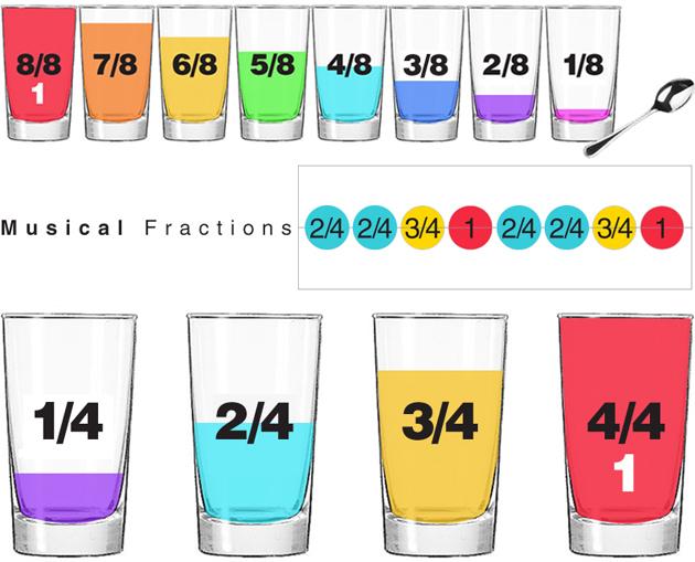 تحبيب الرياضيات للأطفال 2