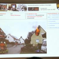 06-11-2013_kreisbrandinspektion-unterallgäu_alarmplanung_poeppel_new-facts-eu20131106_0009