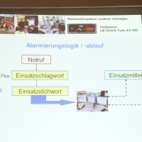 06-11-2013_kreisbrandinspektion-unterallgäu_alarmplanung_poeppel_new-facts-eu20131106_0012