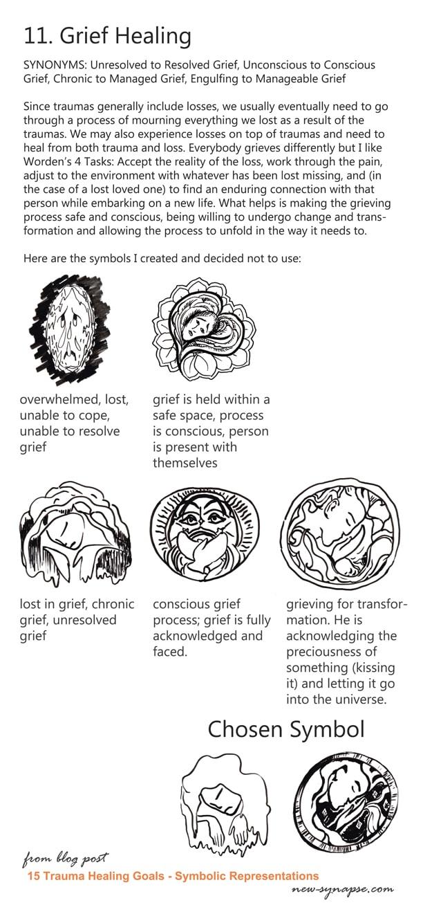 Grief Healing